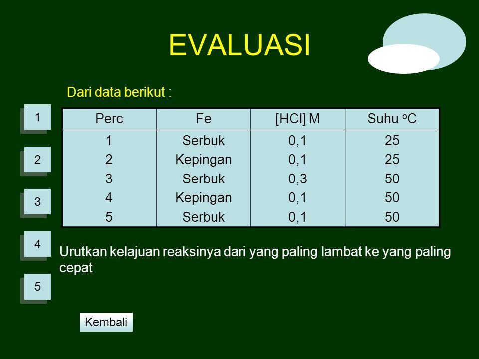 EVALUASI Dari data berikut : Perc Fe [HCl] M Suhu oC 1 2 3 4 5 Serbuk